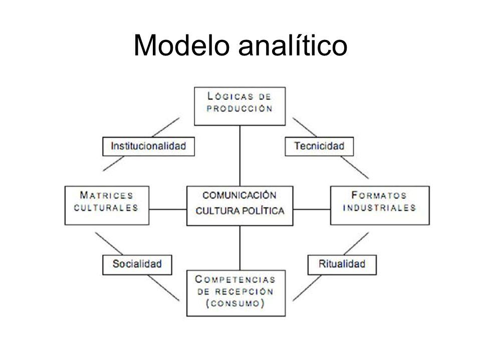 Modelo analítico