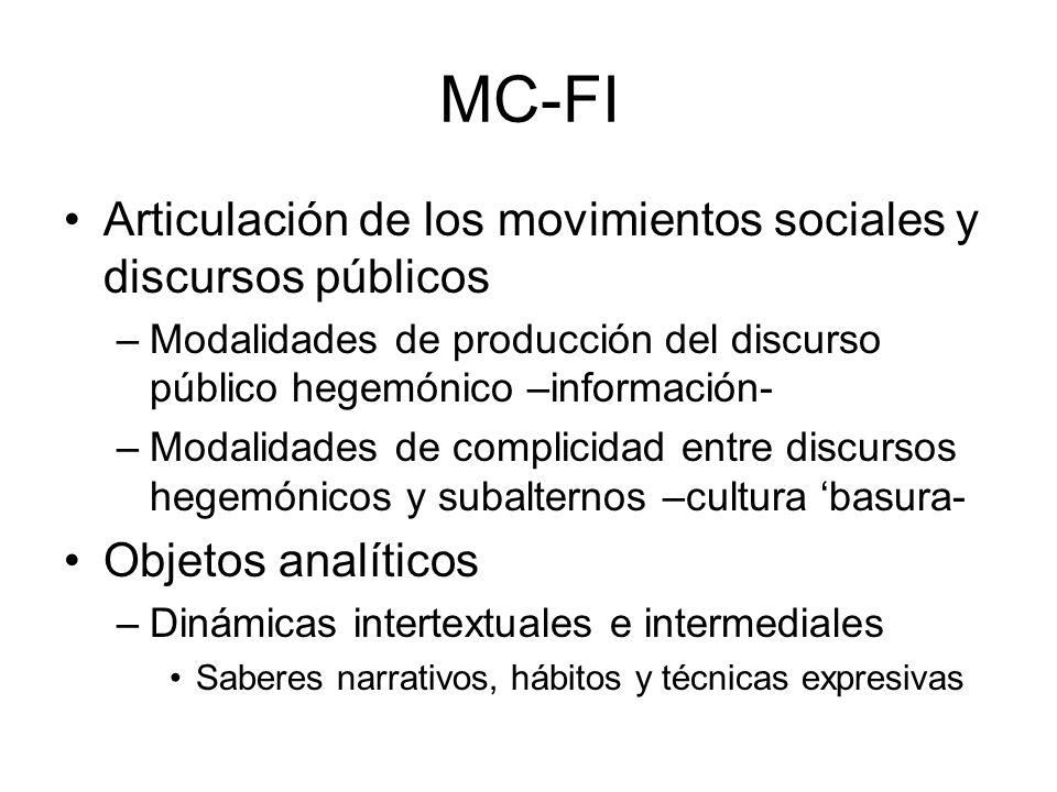 MC-FI Articulación de los movimientos sociales y discursos públicos