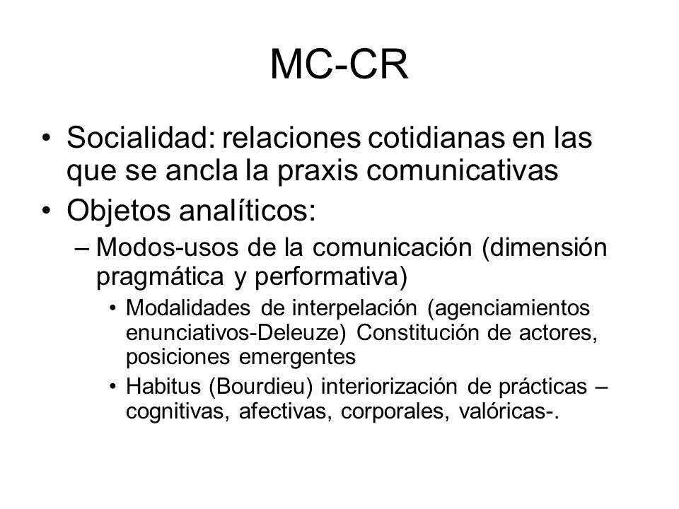 MC-CR Socialidad: relaciones cotidianas en las que se ancla la praxis comunicativas. Objetos analíticos: