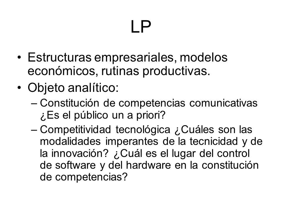LP Estructuras empresariales, modelos económicos, rutinas productivas.