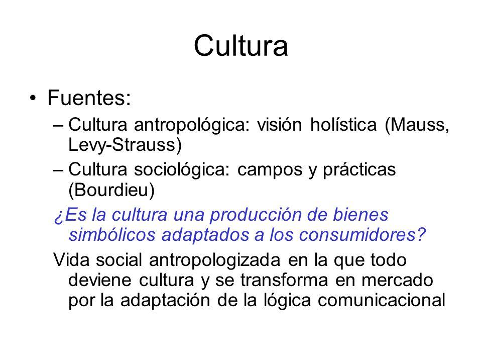 CulturaFuentes: Cultura antropológica: visión holística (Mauss, Levy-Strauss) Cultura sociológica: campos y prácticas (Bourdieu)