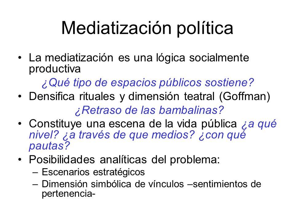 Mediatización política