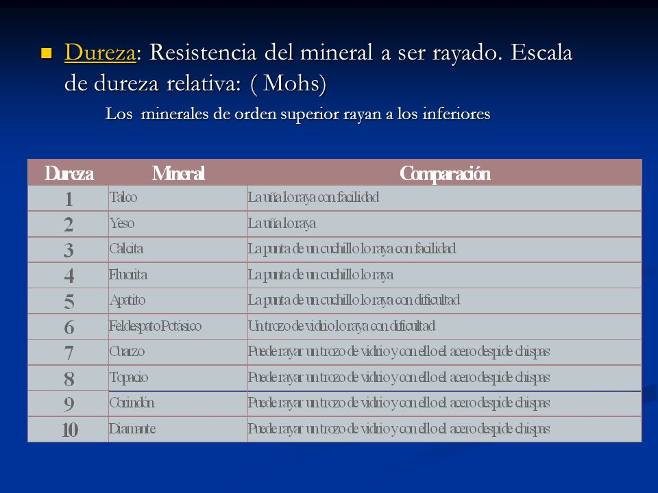 Dureza: Resistencia del mineral a ser rayado