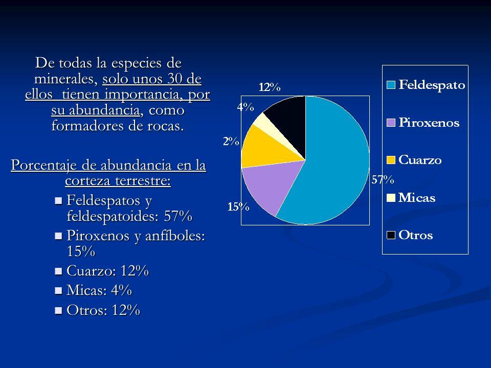 Porcentaje de abundancia en la corteza terrestre: