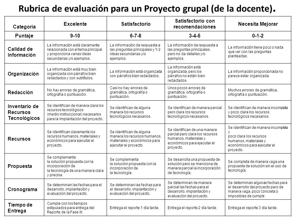 Rubrica de evaluación para un Proyecto grupal (de la docente).
