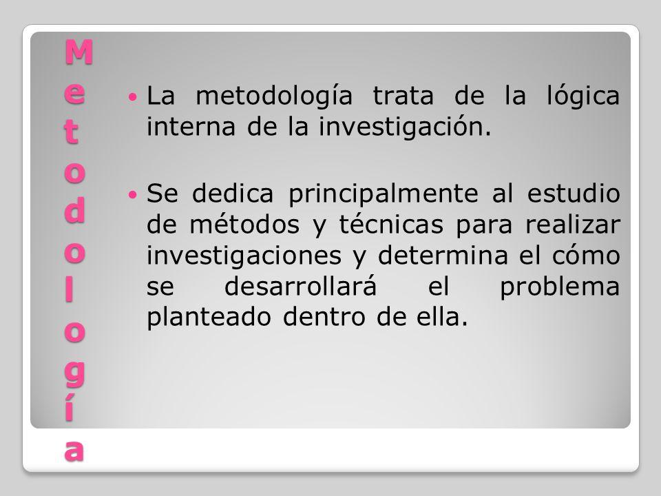 M e t o d o l o g í a La metodología trata de la lógica interna de la investigación.