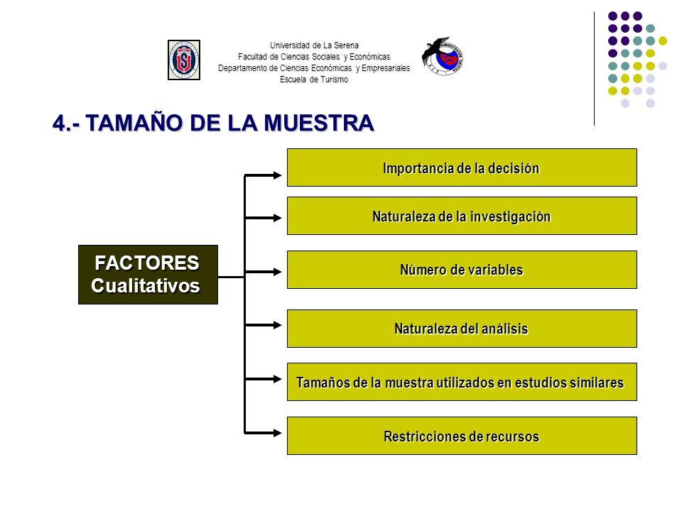 4.- TAMAÑO DE LA MUESTRA FACTORES Cualitativos