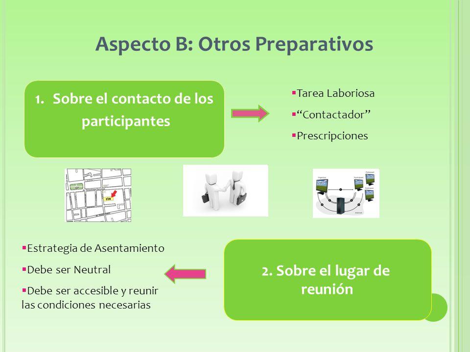 Aspecto B: Otros Preparativos