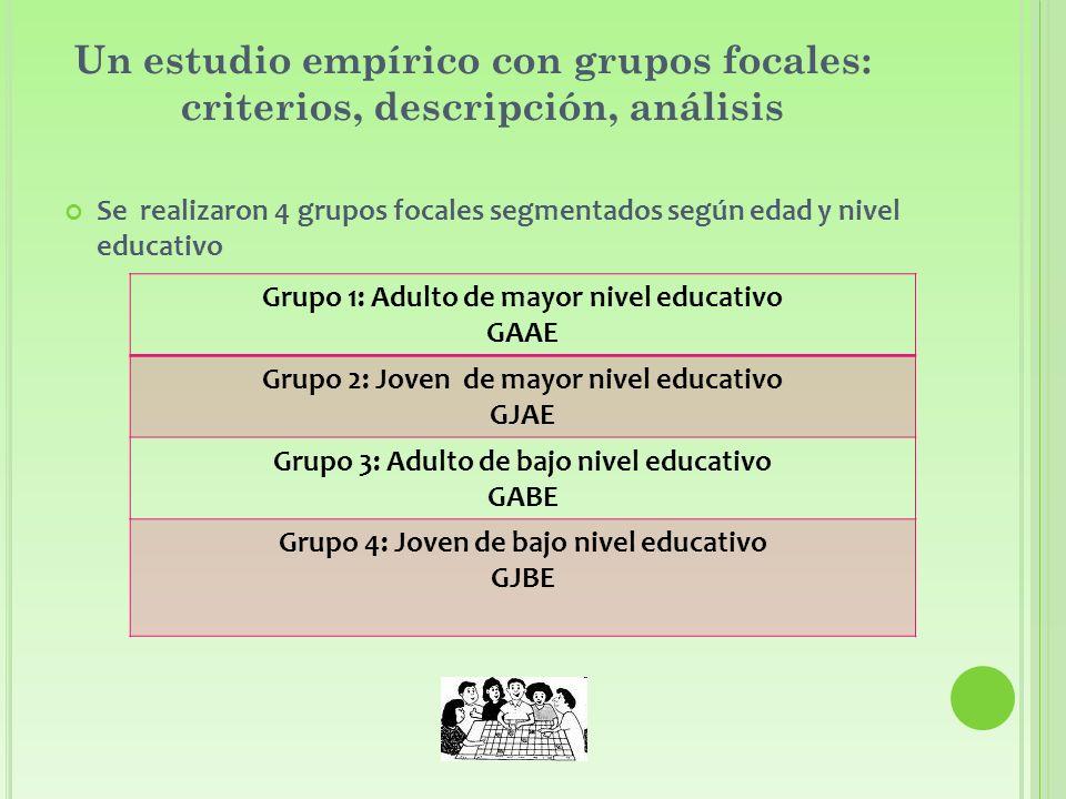 Un estudio empírico con grupos focales: