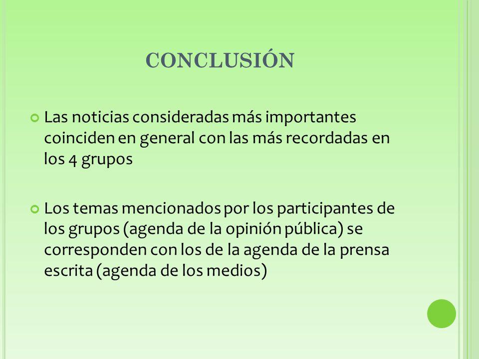 CONCLUSIÓN Las noticias consideradas más importantes coinciden en general con las más recordadas en los 4 grupos.