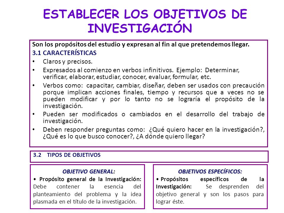 ESTABLECER LOS OBJETIVOS DE INVESTIGACIÓN