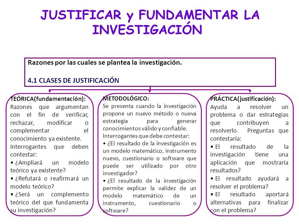 JUSTIFICAR y FUNDAMENTAR LA INVESTIGACIÓN