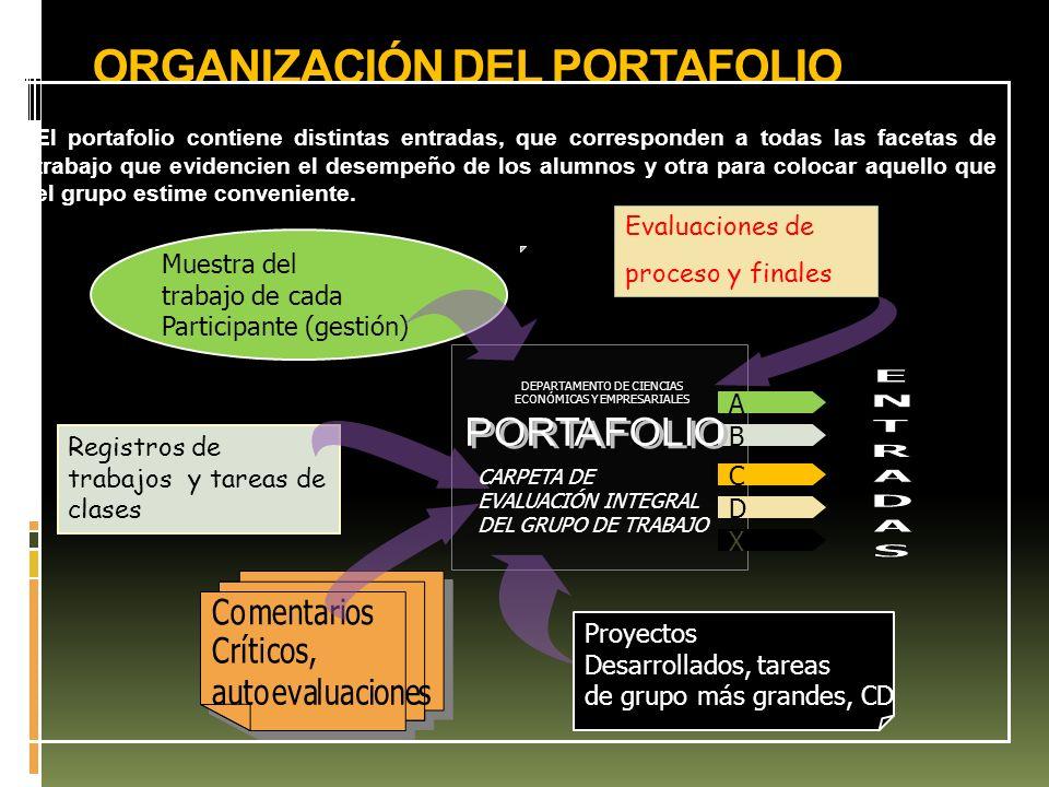 ORGANIZACIÓN DEL PORTAFOLIO