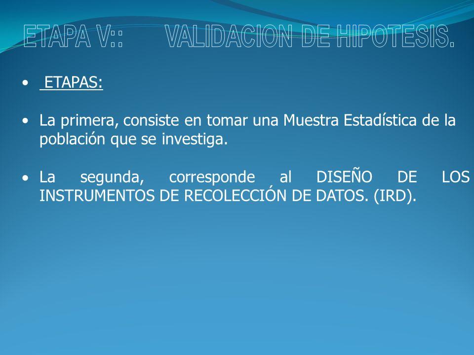 ETAPA V:: VALIDACION DE HIPOTESIS.