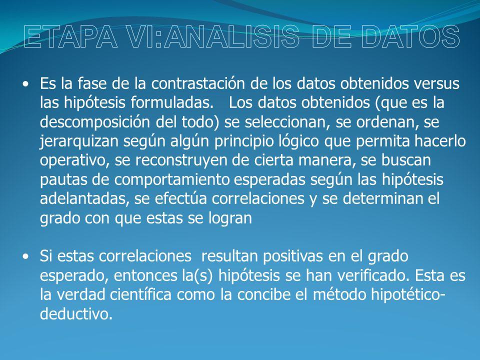 ETAPA VI:ANALISIS DE DATOS