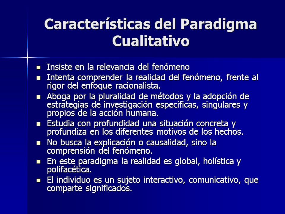 Características del Paradigma Cualitativo