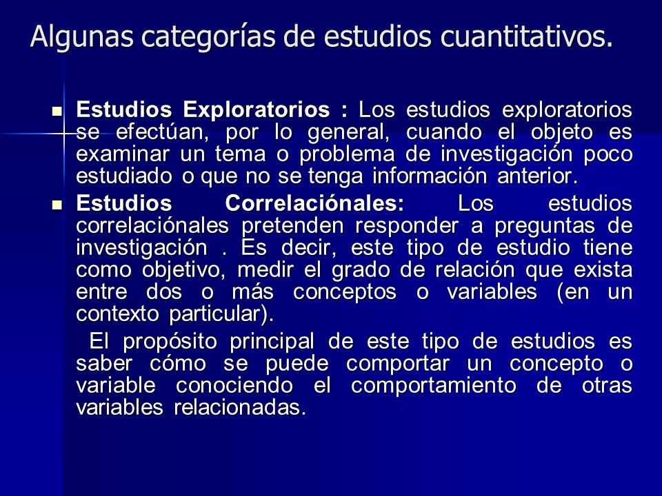 Algunas categorías de estudios cuantitativos.