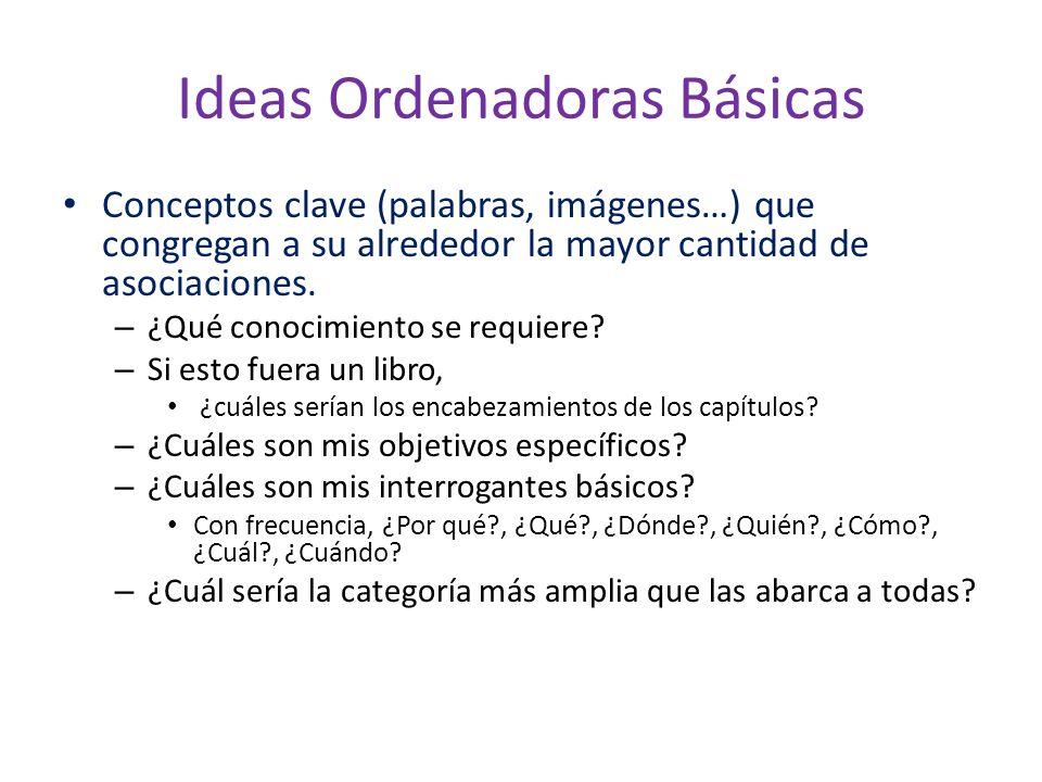 Ideas Ordenadoras Básicas