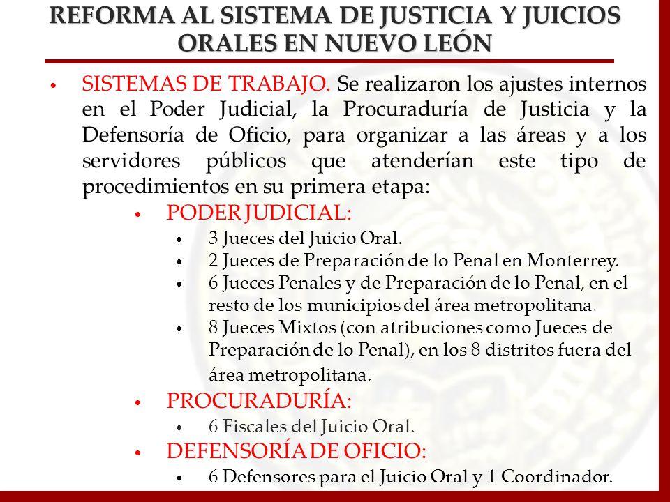 REFORMA AL SISTEMA DE JUSTICIA Y JUICIOS ORALES EN NUEVO LEÓN