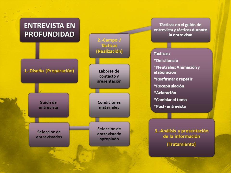 1.-Diseño (Preparación) 2.-Campo / Tácticas (Realización)