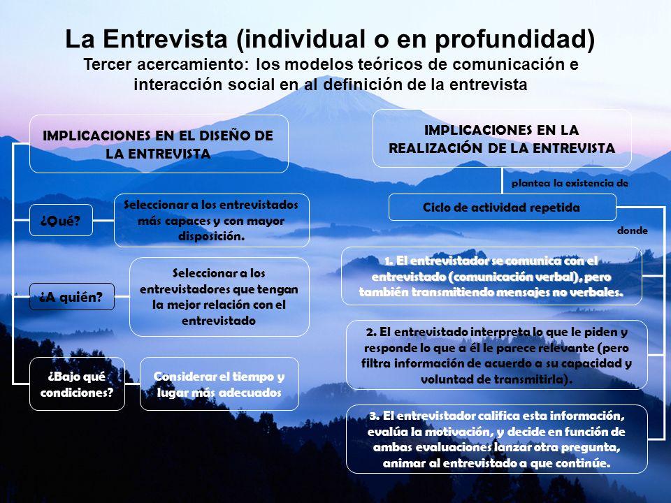 La Entrevista (individual o en profundidad)
