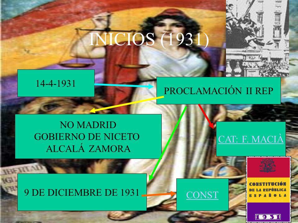 INICIOS (1931) 14-4-1931 PROCLAMACIÓN II REP NO MADRID