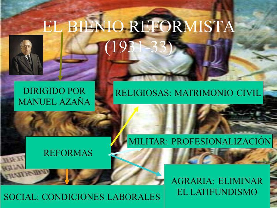 EL BIENIO REFORMISTA (1931-33)