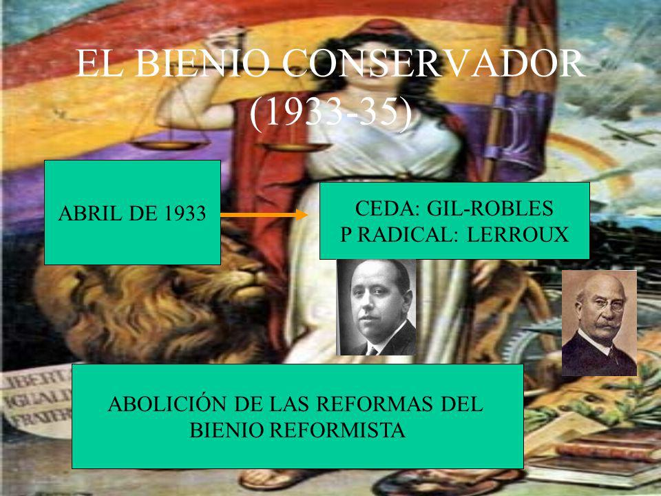EL BIENIO CONSERVADOR (1933-35)
