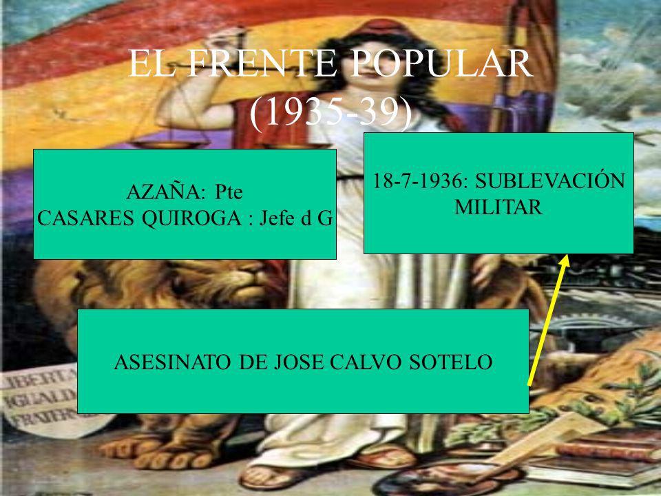 EL FRENTE POPULAR (1935-39) 18-7-1936: SUBLEVACIÓN AZAÑA: Pte MILITAR