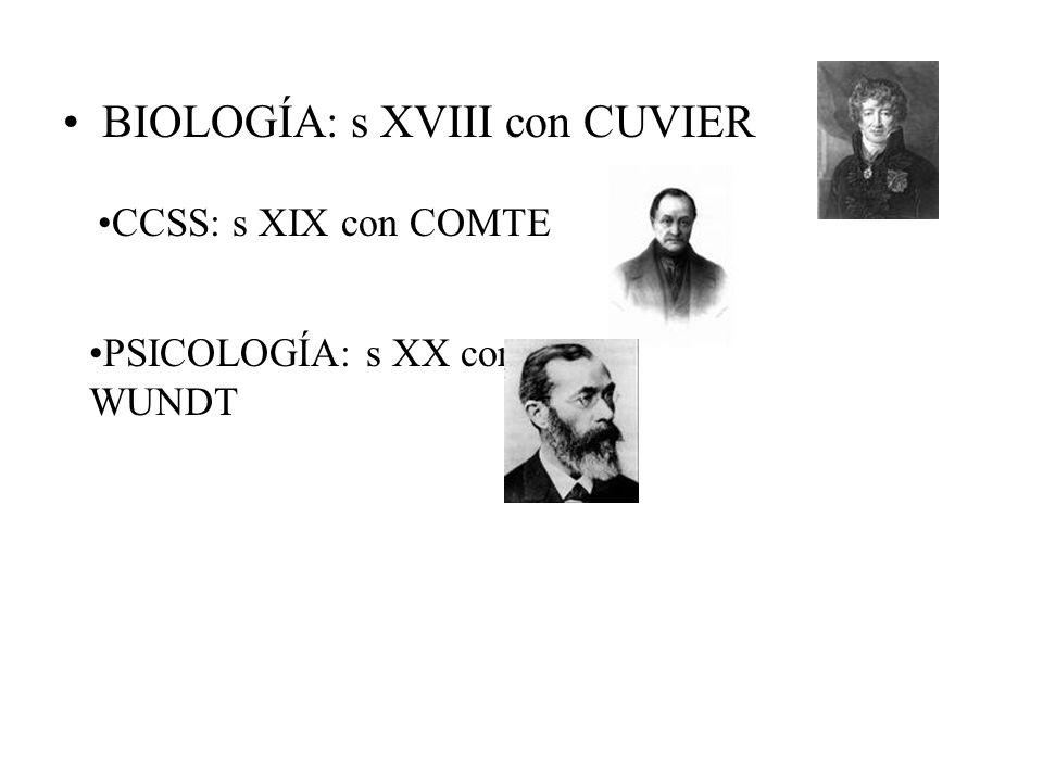 BIOLOGÍA: s XVIII con CUVIER