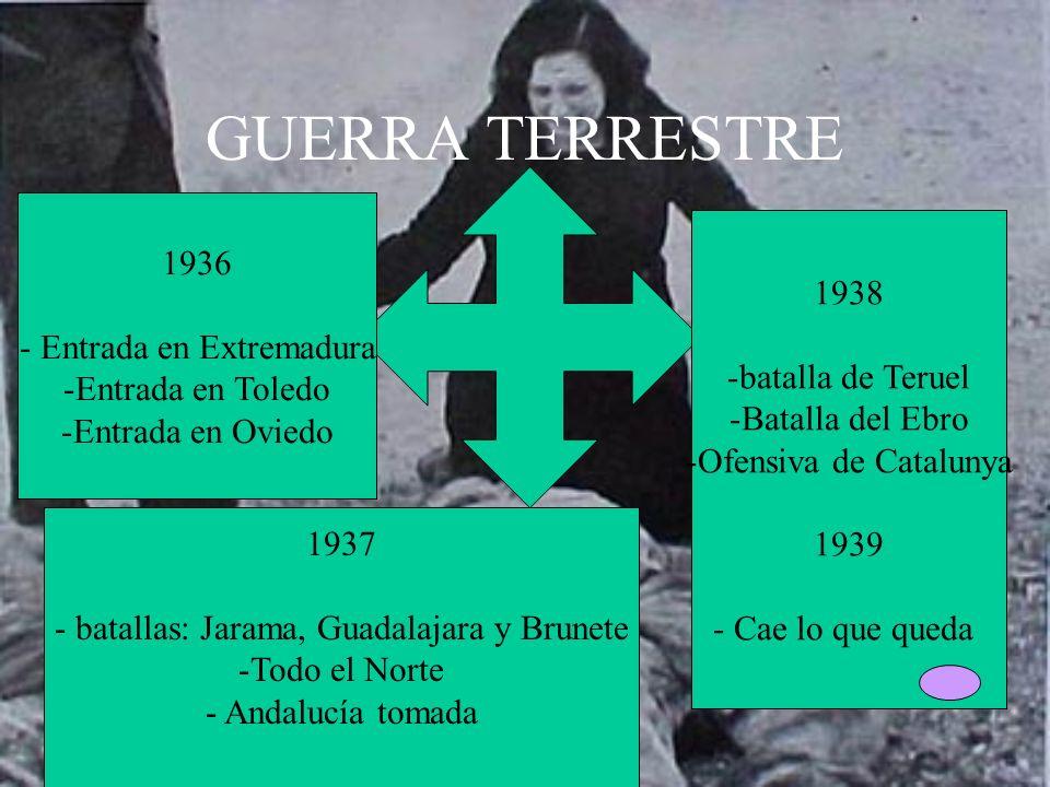 GUERRA TERRESTRE 1936 1938 Entrada en Extremadura Entrada en Toledo