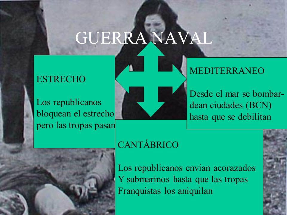 GUERRA NAVAL MEDITERRANEO ESTRECHO Desde el mar se bombar-