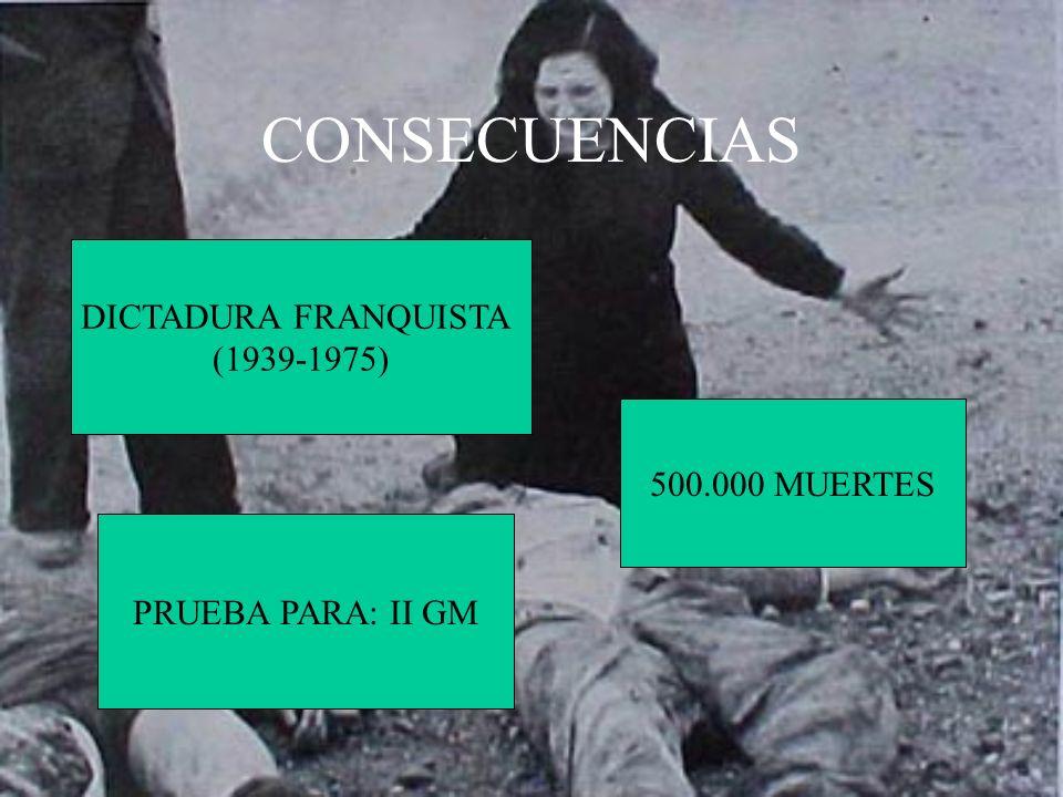CONSECUENCIAS DICTADURA FRANQUISTA (1939-1975) 500.000 MUERTES
