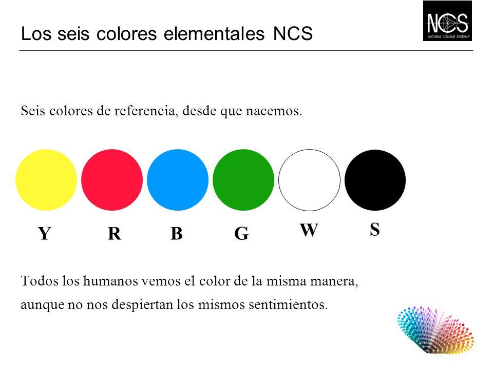 Los seis colores elementales NCS