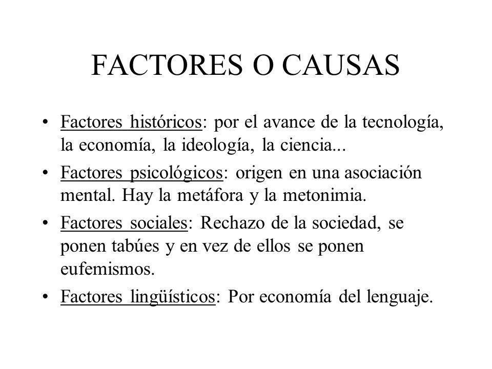 FACTORES O CAUSAS Factores históricos: por el avance de la tecnología, la economía, la ideología, la ciencia...