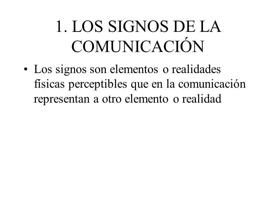 1. LOS SIGNOS DE LA COMUNICACIÓN