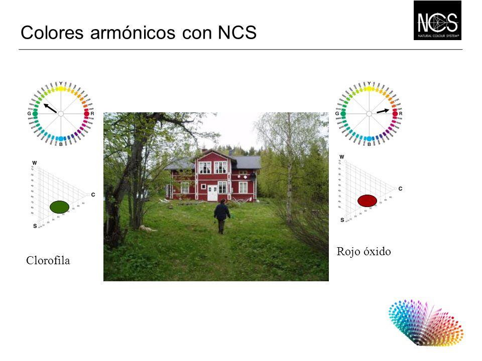 Colores armónicos con NCS