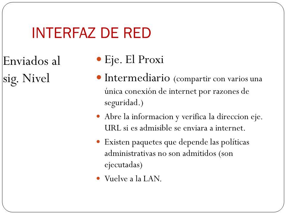 INTERFAZ DE RED Enviados al sig. Nivel Eje. El Proxi