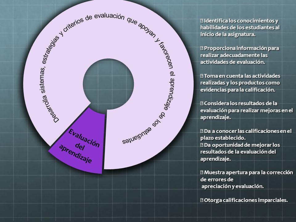 Desarrolla sistemas, estrategias y criterios de evaluación que apoyan y favorecen el aprendizaje de los estudiantes