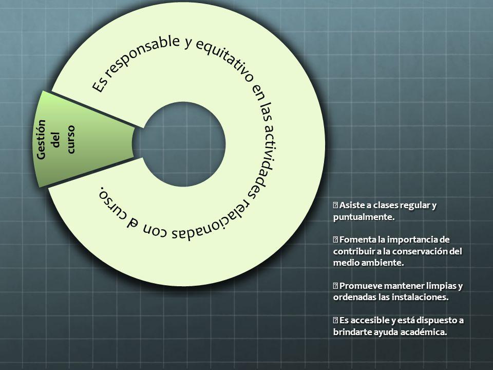 Es responsable y equitativo en las actividades relacionadas con el curso.