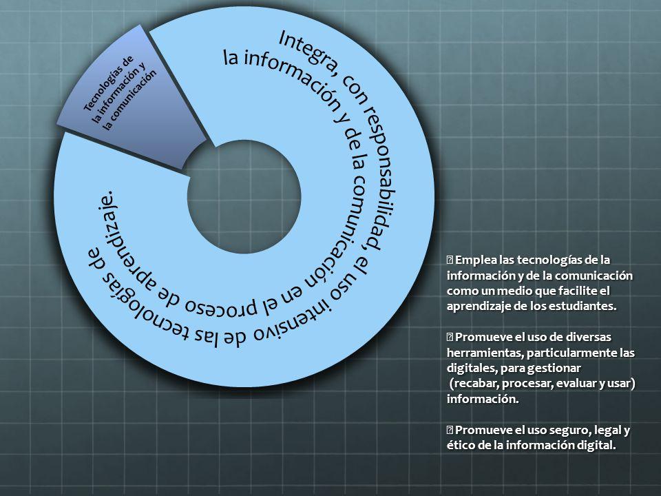 la información y de la comunicación en el proceso de aprendizaje.