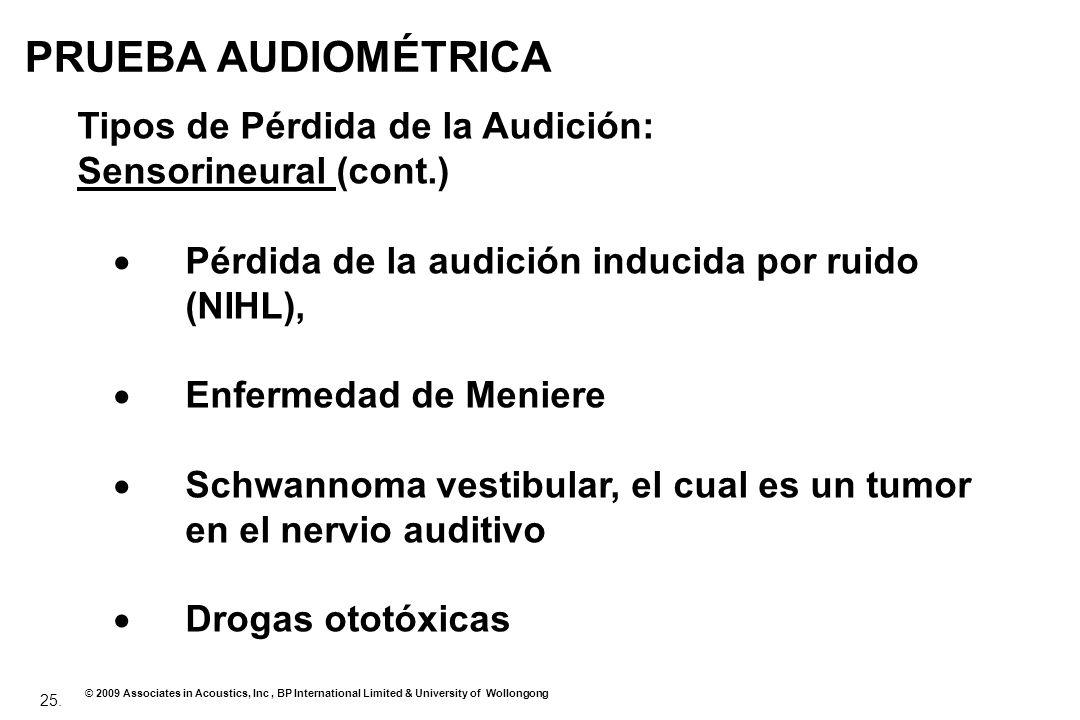 PRUEBA AUDIOMÉTRICA Tipos de Pérdida de la Audición: