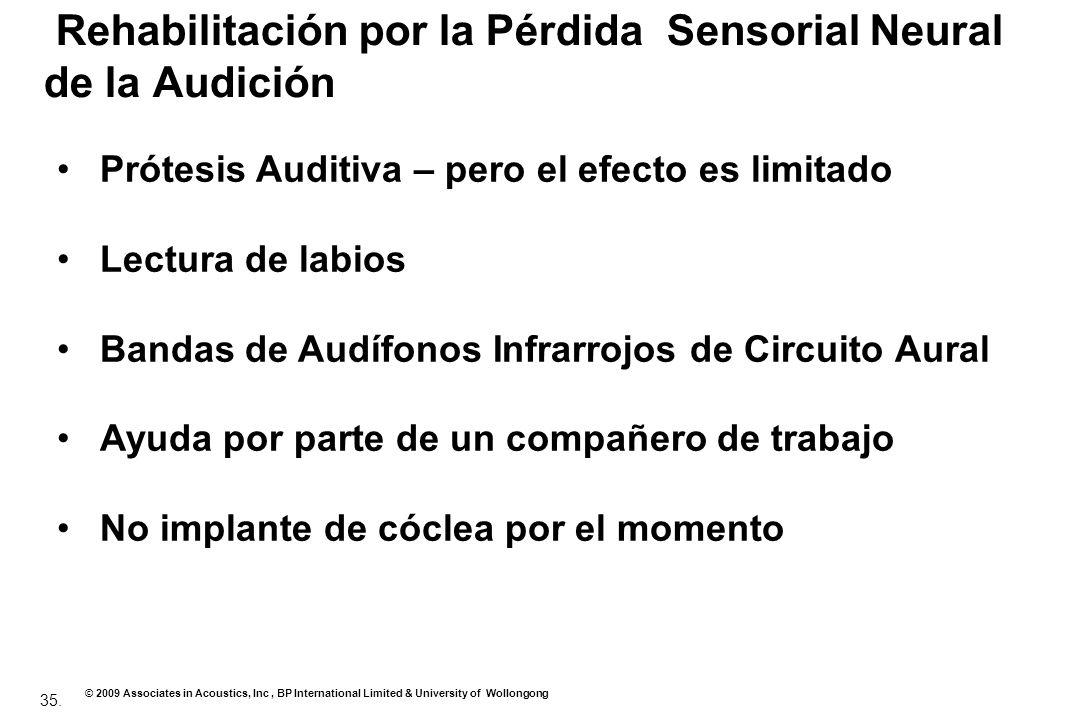 Rehabilitación por la Pérdida Sensorial Neural de la Audición