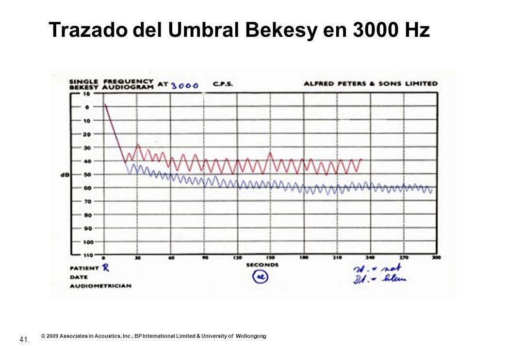 Trazado del Umbral Bekesy en 3000 Hz