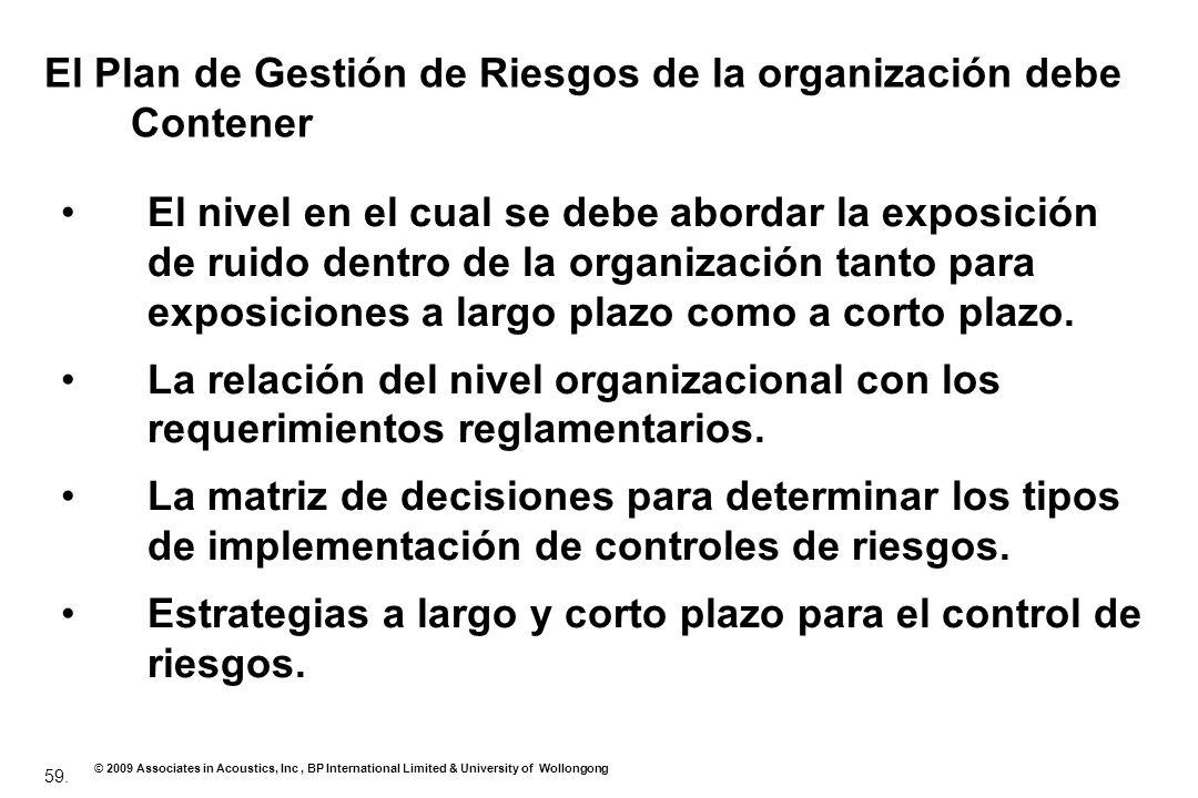 El Plan de Gestión de Riesgos de la organización debe Contener