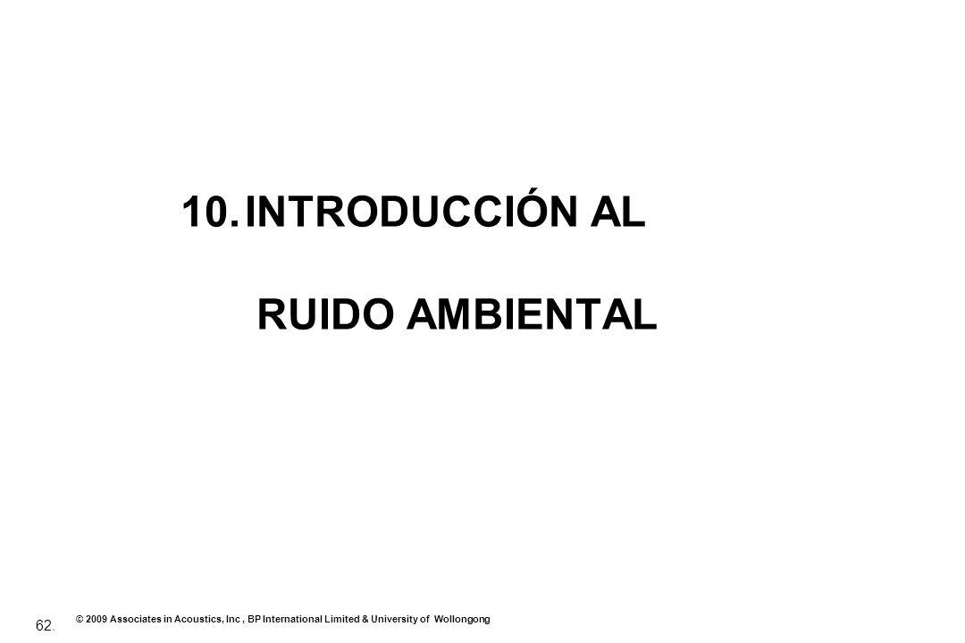 INTRODUCCIÓN AL RUIDO AMBIENTAL