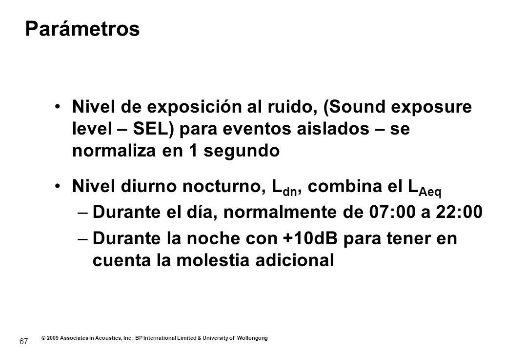 Parámetros Nivel de exposición al ruido, (Sound exposure level – SEL) para eventos aislados – se normaliza en 1 segundo.
