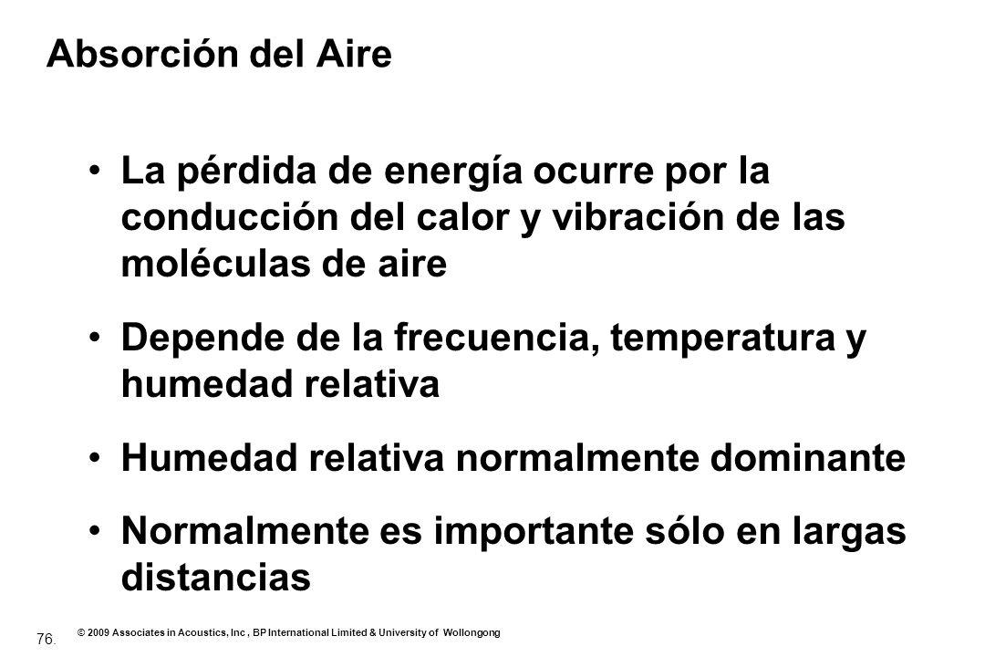 Absorción del Aire La pérdida de energía ocurre por la conducción del calor y vibración de las moléculas de aire.