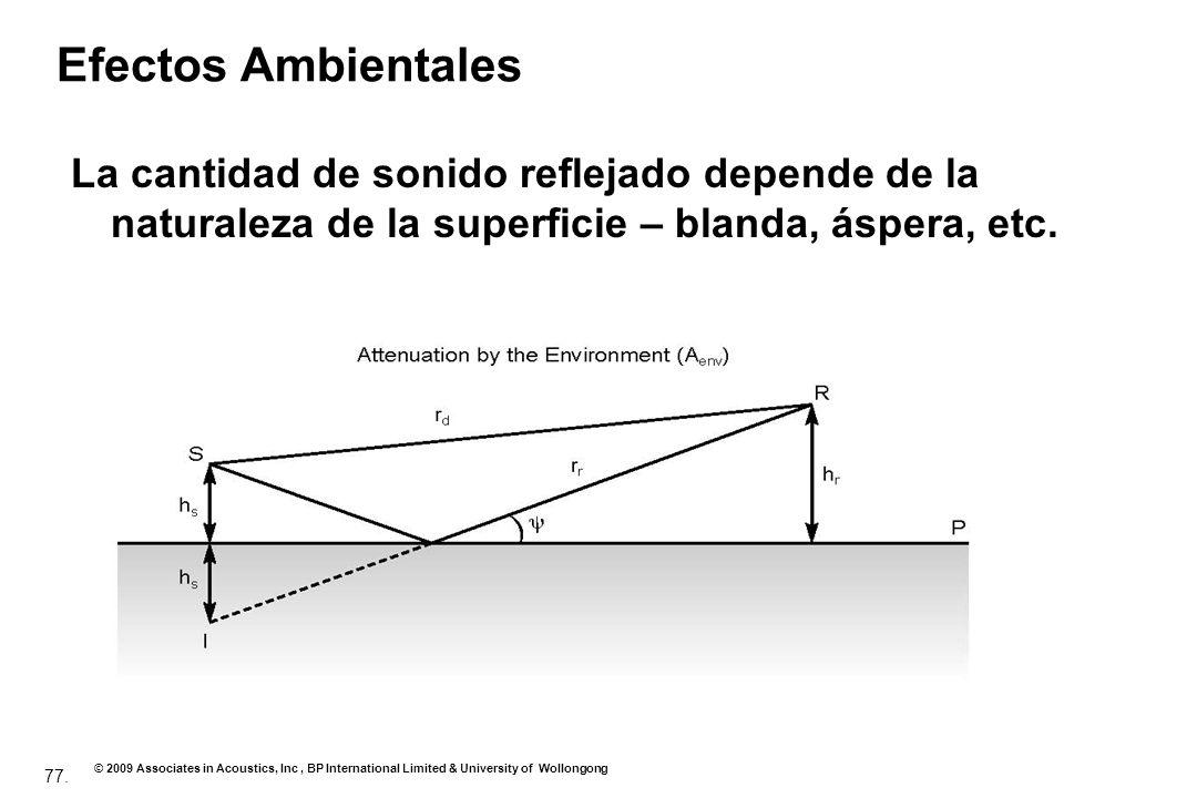 Efectos Ambientales La cantidad de sonido reflejado depende de la naturaleza de la superficie – blanda, áspera, etc.