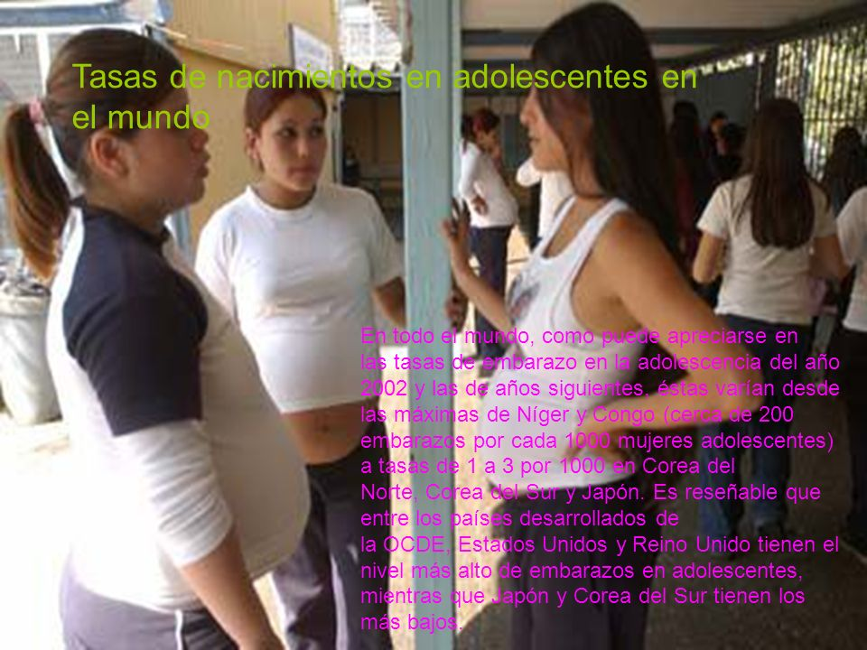 Tasas de nacimientos en adolescentes en el mundo